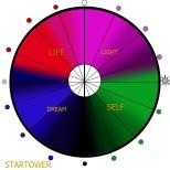Spectrum Grid 2