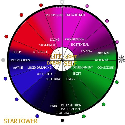 Spectrum Grid FOR BLOG