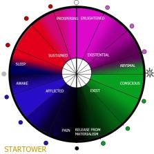 Spectrum Grid3