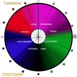 Spectrum Grid4