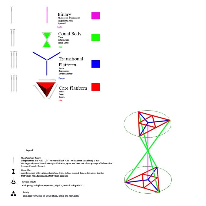 TheUniverseVirtualDiagram