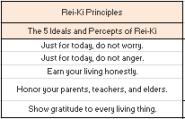 Rei-Ki Principles