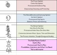 Rei-Ki Symbols