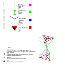 TheUniverseVirtualDiagram2