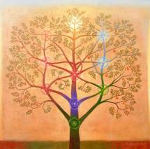 Tree-of-Life-based-on-the-Kabbalah_art
