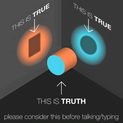 aspects-of-truth-shadow-projection