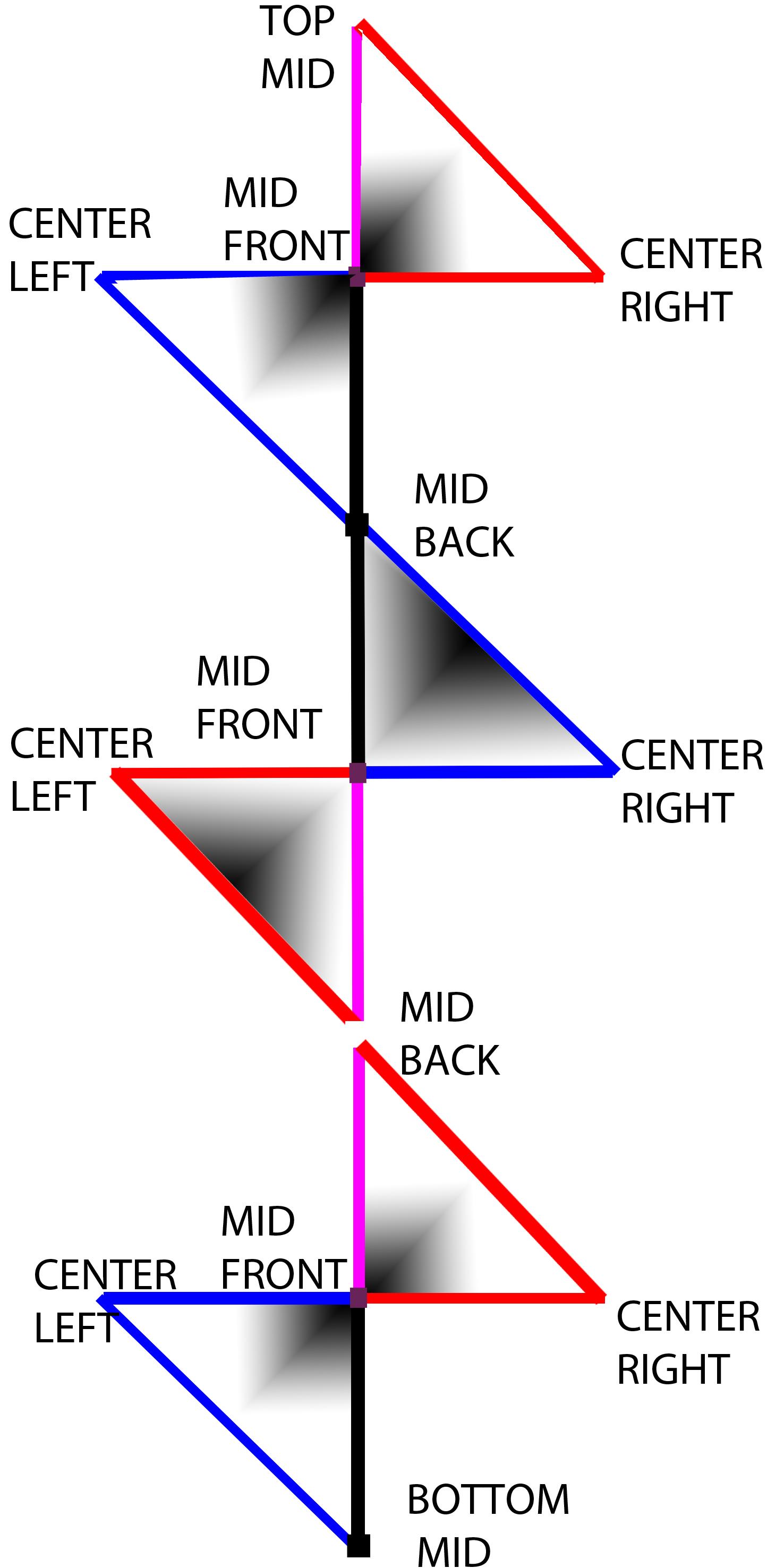 3dimension checktrue